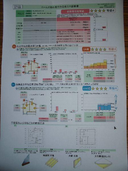 津山省エネ診断.jpg
